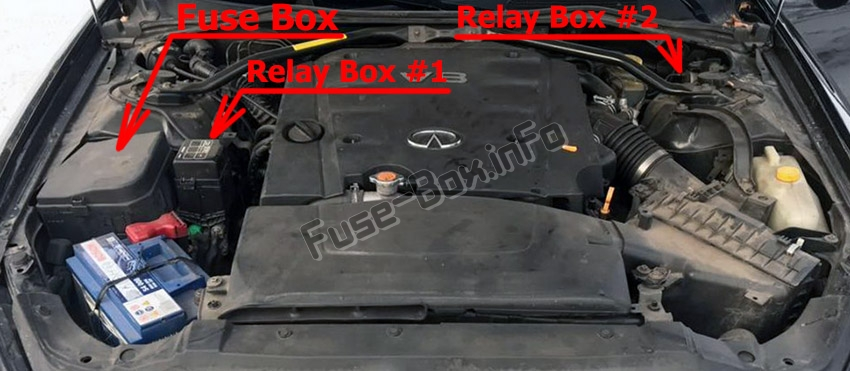 The location of the fuses in the engine compartment: Infiniti Q45 (2001-2006)