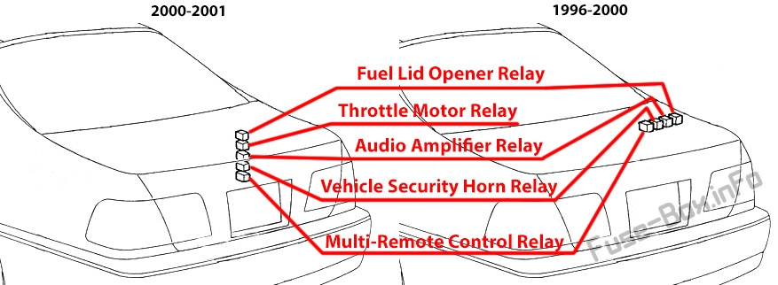 The location of the relays in the trunk: Infiniti Q45 (1996, 1997, 1998, 1999, 2000, 2001)