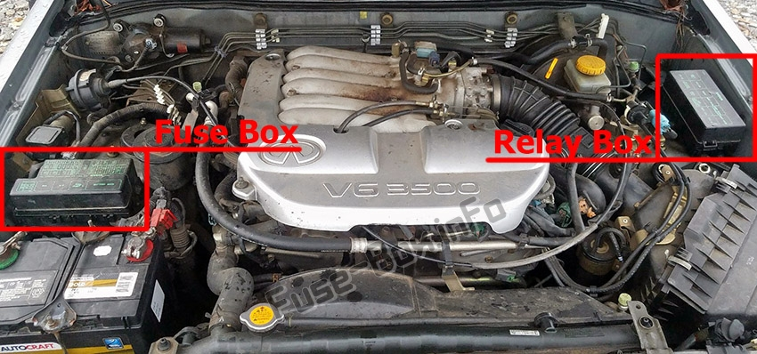 Fuse Box Diagram Infiniti Qx4  1996
