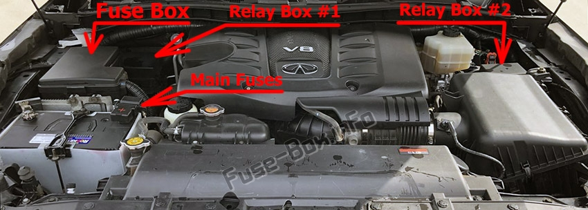 The location of the fuses in the engine compartment: Infiniti QX56 / QX80 (2010-2017)
