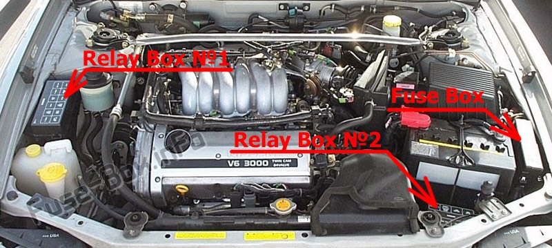 The location of the fuses in the engine compartment: Infiniti i30 (1995-1999)
