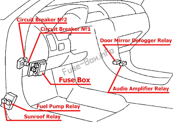 [SCHEMATICS_4FD]  Fuse Box Diagram Infiniti i30 (A32; 1995-1999) | Infiniti I30 Fuse Box Location |  | Fuse-Box.info
