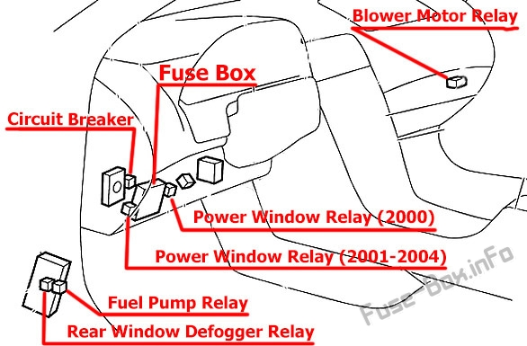 [DIAGRAM_3US]  Fuse Box Diagram Infiniti i30, i35 (A33; 1998-2004) | Infiniti I30 Fuse Box Location |  | Fuse-Box.info