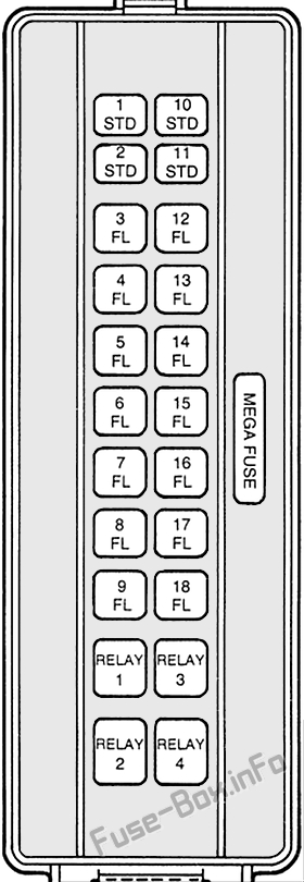 Fuse Box Diagram Mercury Cougar (1995-1998)Fuse-Box.info