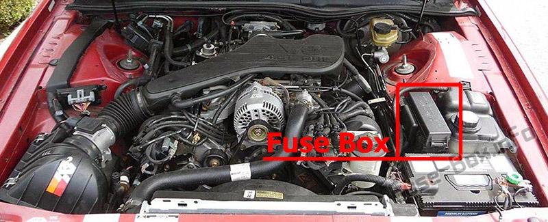 [DIAGRAM_38IU]  Fuse Box Diagram Mercury Cougar (1995-1998) | Fuse Box 1995 Mercury Cougar |  | Fuse-Box.info