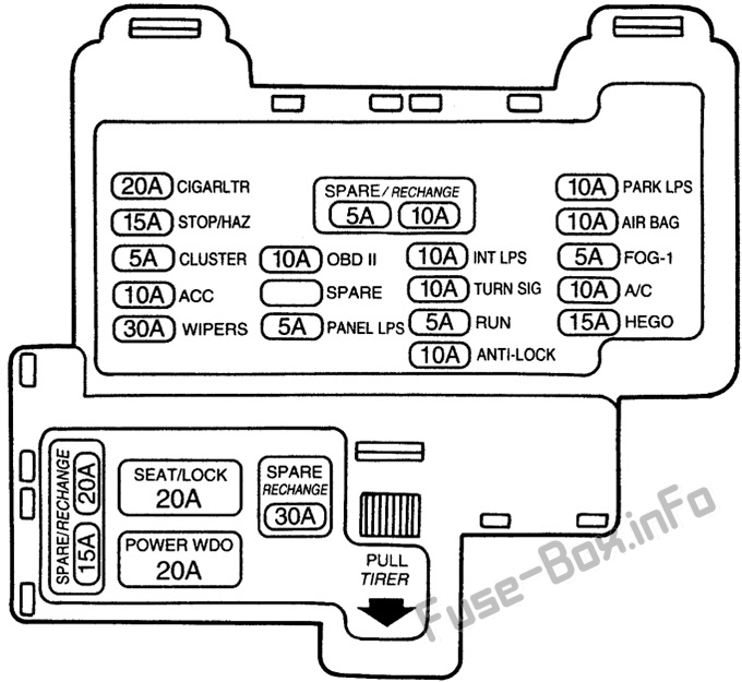 Fuse Box Diagram Mercury Cougar 1995 1998