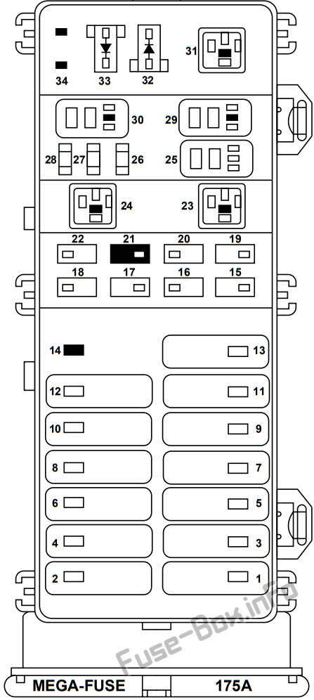 Fuse Box Diagram Mercury Sable  1996