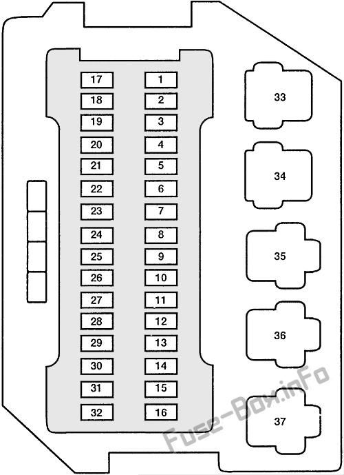Instrument panel fuse box diagram: Mercury Villager (1995, 1996, 1997, 1998)