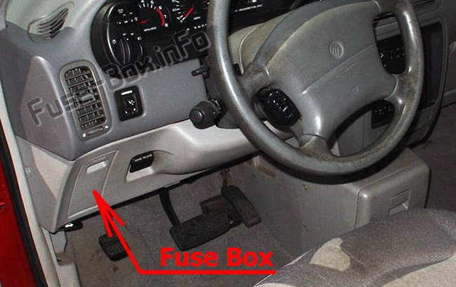 The location of the fuses in the passenger compartment: Mercury Villager (1995-1998)
