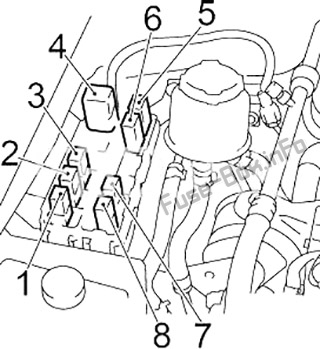 Fuse Box Diagram Nissan Maxima A33 1999 2003