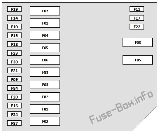 Under-hood fuse box diagram: Fiat 500 / 500C (2012, 2013)
