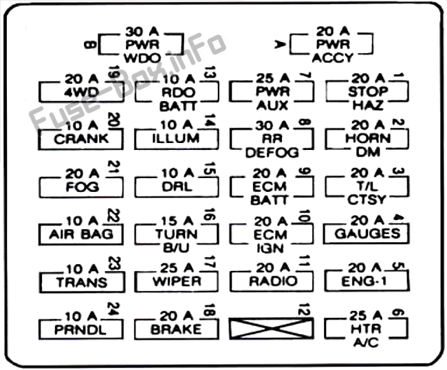 Fuse       Box       Diagram      GMC Jimmy  19952001