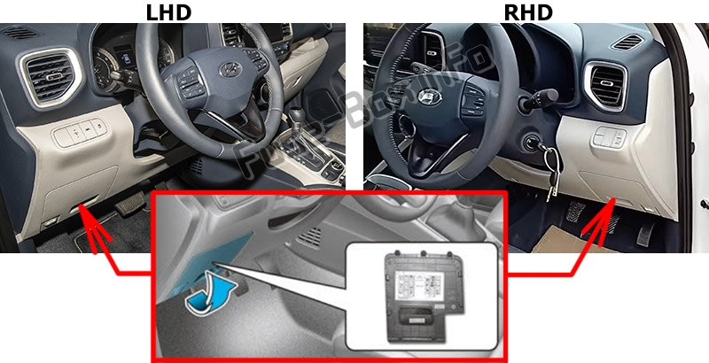 The location of the fuses in the passenger compartment: Hyundai Venue (2020)