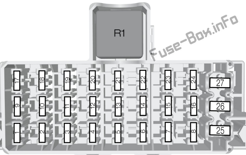 Interior fuse box diagram (type 2): Ford B-MAX (2012, 2013, 2014, 2015, 2016, 2017)