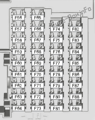 Instrument panel fuse box diagram: Ford C-MAX (2015, 2016, 2017, 2018, 2019)