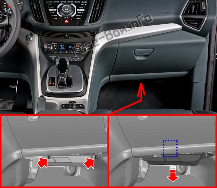 The location of the fuses in the passenger compartment: Ford C-MAX (2011-2014)