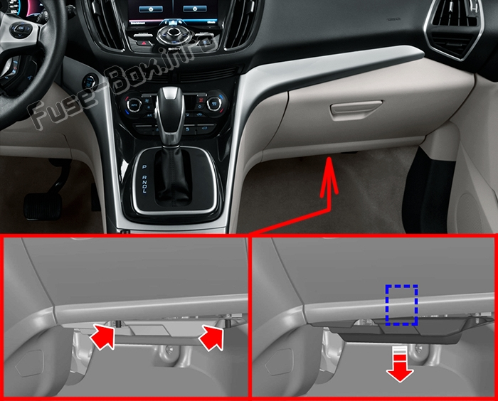 The location of the fuses in the passenger compartment: Ford C-MAX (2015-2019)