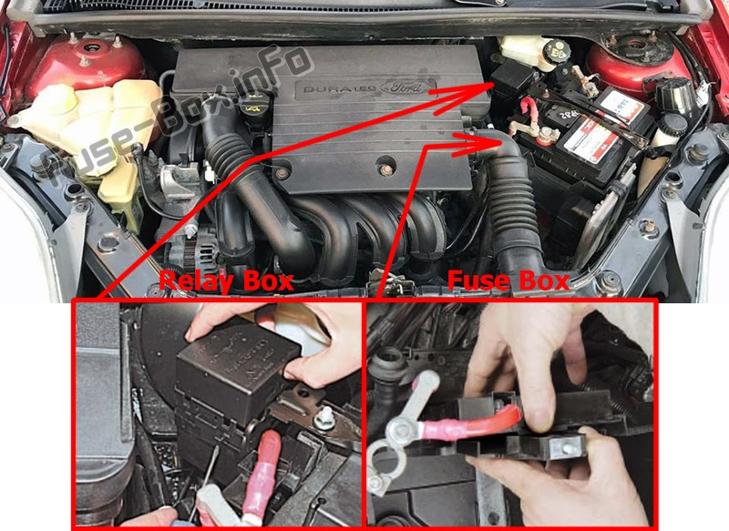 The location of the fuses in the engine compartment: Ford Fiesta (2002-2008)