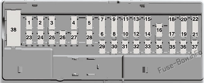 Instrument panel fuse box diagram: Ford Galaxy / S-MAX (2015, 2016, 2017, 2018, 2019)