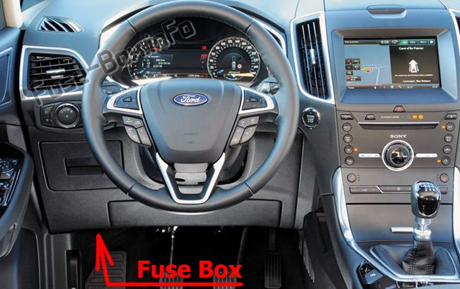 The location of the fuses in the passenger compartment: Ford Galaxy / S-MAX (2015-2019)