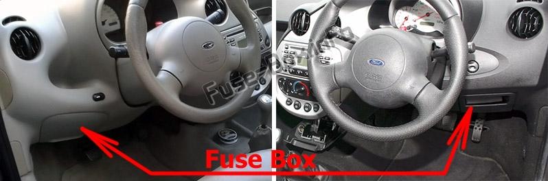 Fuse Box Diagram Ford Ka  1997