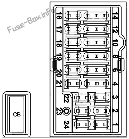 Fuse Box Diagram Ford Ka   2016