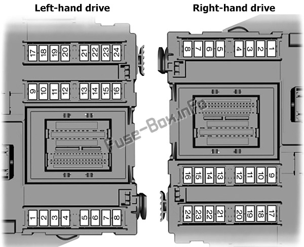Interior fuse box diagram: Ford Mondeo (2007, 2008, 2009, 2010)