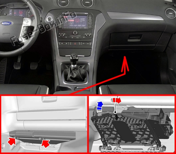 The location of the fuses in the passenger compartment: Ford Mondeo (2007-2010)
