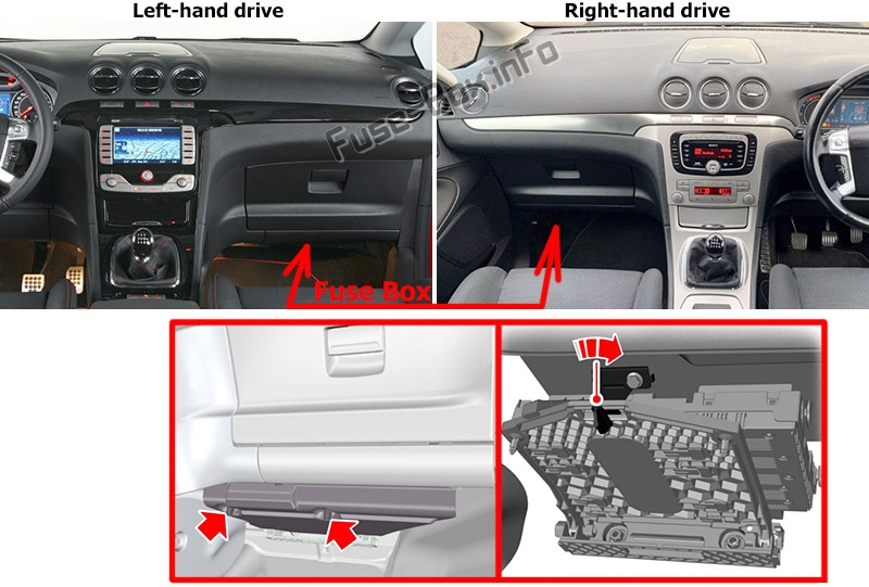 The location of the fuses in the passenger compartment: Ford S-MAX / Ford Galaxy (2006-2014)