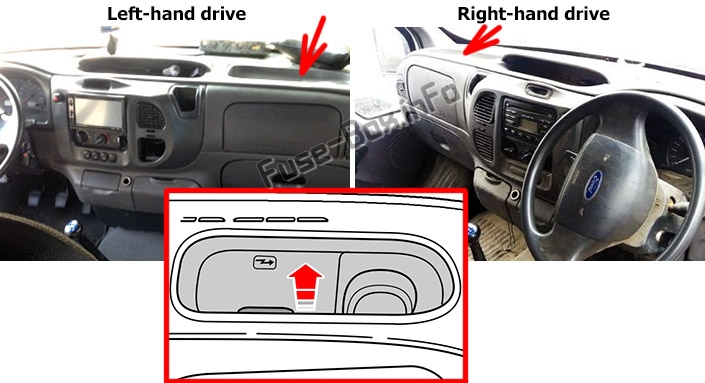 The location of the fuses in the passenger compartment: Ford Transit / Tourneo (2000-2006)