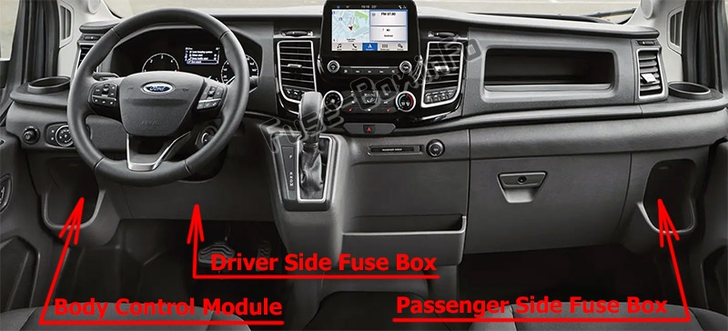 The location of the fuses in the passenger compartment: Ford Transit (2019, 2020, 2021...)