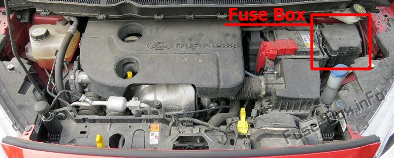The location of the fuses in the engine compartment: Ford Transit Courier (2014-2020)