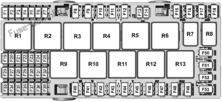 Instrument panel fuse box diagram: Ford Transit Custom (2019, 2020-..) 2.2L
