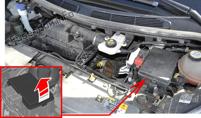 The location of the fuses in the engine compartment: Ford Transit Custom (2016-2018)