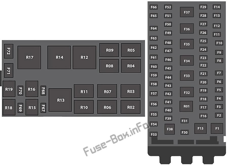 Fuse Box Diagram Ford Transit Custom (2016-2018)