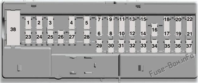 Body Control Module fuse box diagram: Ford Transit Custom (2019, 2020-..) 2.0L