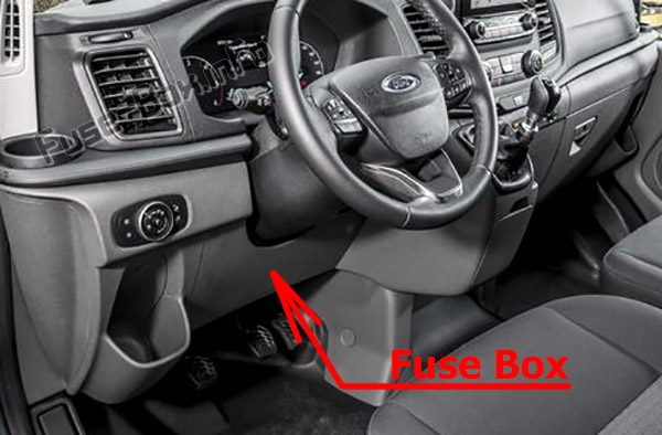 The location of the fuses in the passenger compartment: Ford Transit Custom (2016-2018)