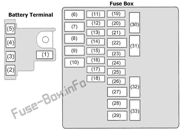 Under-hood fuse box diagram: Suzuki Jimny (2018, 2019, 2020-…)