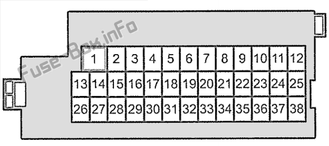 Instrument panel fuse box diagram: Suzuki Jimny (2018, 2019, 2020-…)