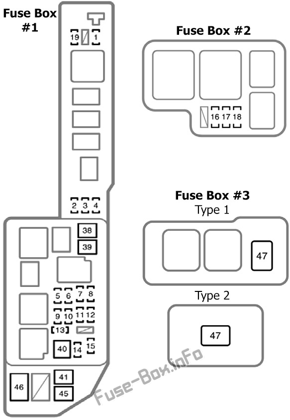 Fuse Box Diagram Toyota Camry (XV20; 1997-2001) | 1997 Toyota Fuse Box Diagram |  | Fuse-Box.info