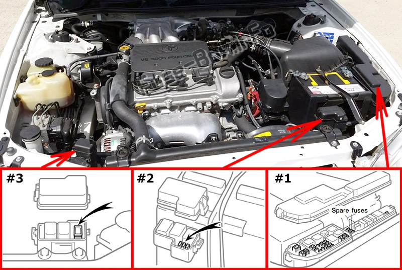 The location of the fuses in the engine compartment: Toyota Camry (1997-2001)