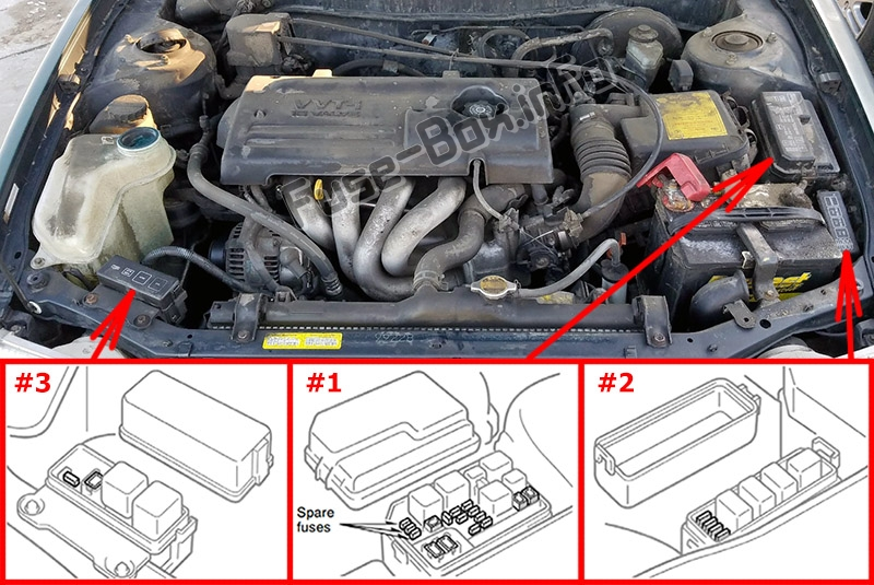 The location of the fuses in the engine compartment: Toyota Corolla (1998-2002)