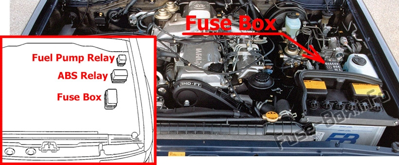 Fuse Box Diagram Toyota Land Cruiser (80/J80; 1990-1997)