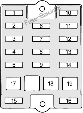 Fuse Box Diagram Toyota Land Cruiser (80/J80; 1990-1997)