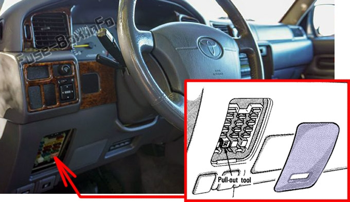 The location of the fuses in the passenger compartment: Toyota Land Cruiser 80 (1990-1997)