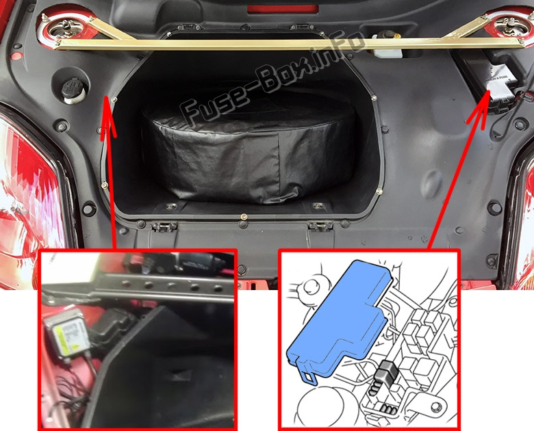 The location of the fuses in the trunk: Toyota MR2 Spyder (1999-2007)