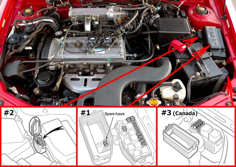 The location of the fuses in the engine compartment: Toyota Paseo (L50; 1995-1999)