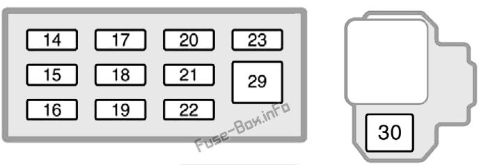 Instrument panel fuse box diagram: Toyota Paseo (L50; 1995, 1996, 1997, 1998, 1999)