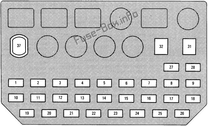 Instrument panel fuse box diagram: Toyota Previa (1995, 1996, 1997)