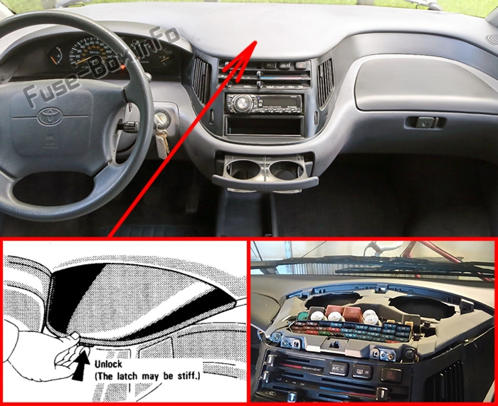 The location of the fuses in the passenger compartment: Toyota Previa (1995, 1996, 1997)